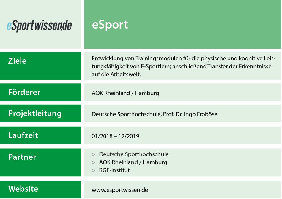 Esport Deutschland